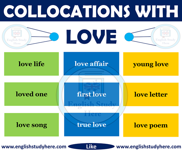 Collocations with Love