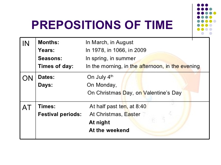 how to write date and time grammar