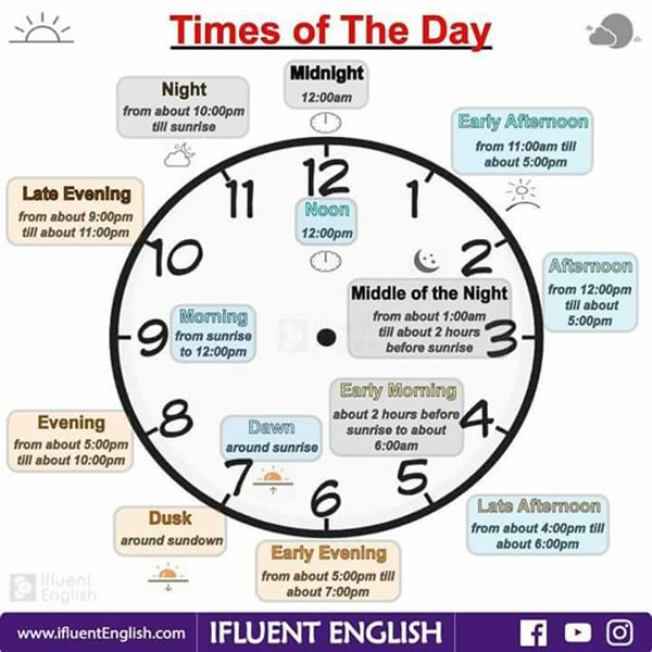 Time Of The Day In English English Pdf Docs