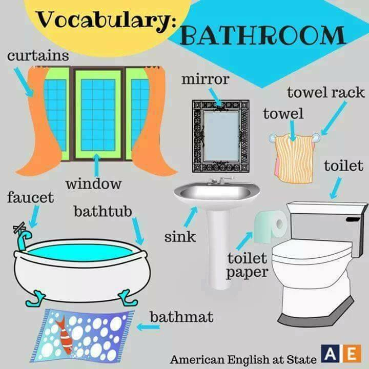 Kitchen Furniture Vocabulary: Bathroom Vocabulary In English